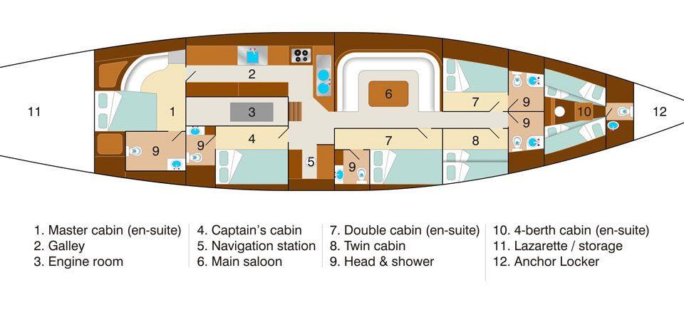 Layout boat Darllinghoo